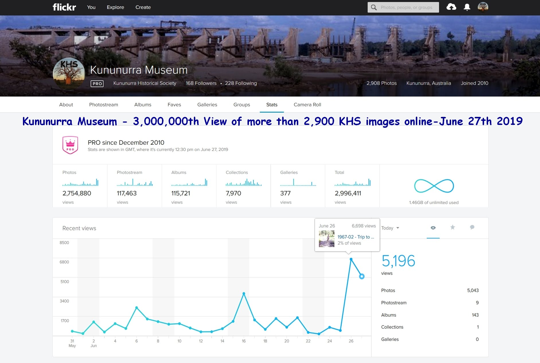 Screenshot of a graph showing KHS statistics - 3,000,000 Views of KHS images